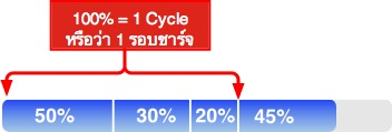 batt-cycle-1_0.jpg