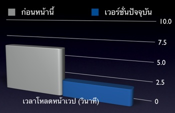 compare-chart.jpg
