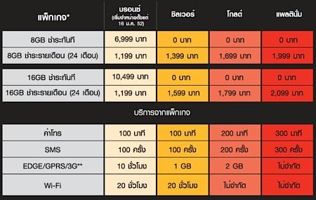 iphone-plan_2.jpg